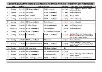 Saison 2008/2009 Kreisliga A Höxter: FC 99 Aa-Nethetal ... - Istrup