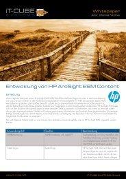 Entwicklung von HP ArcSight ESM Content - iT-CUBE SYSTEMS ...
