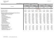 Hochschulfinanzen in Nordrhein-Westfalen in den Jahren 2009 und ...