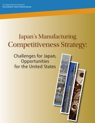 Japan's Manufacturing Competitiveness Strategy - International ...
