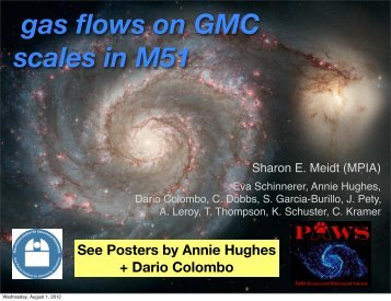 The Importance of Dynamical Environment for Star Formation