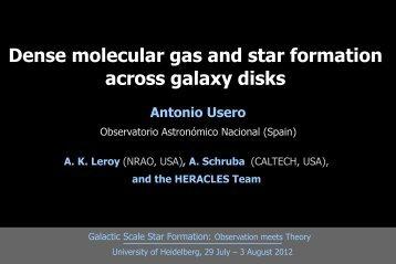 Dense molecular gas and star formation across galaxy disks