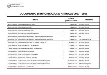 Documento di riepilogo - Italcementi Group