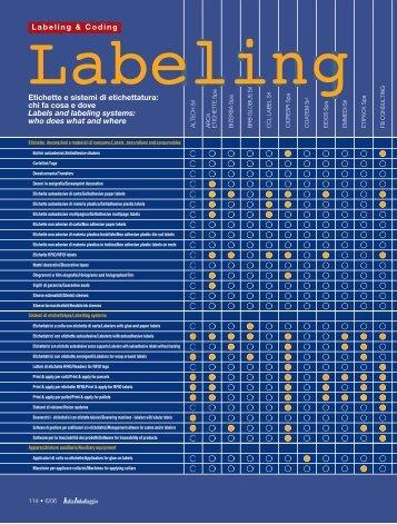 Tabelle Labeling - Italiaimballaggio