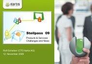 Integration - Itartis AG