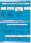 Lehrveranstaltung Genese der Elektroberufe Sommersemester 2003 - Seite 3