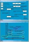 Lehrveranstaltung Genese der Elektroberufe Sommersemester 2003 - Seite 5