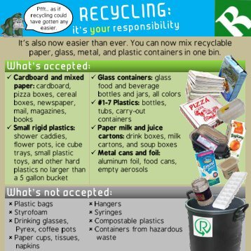 Recycling How-To