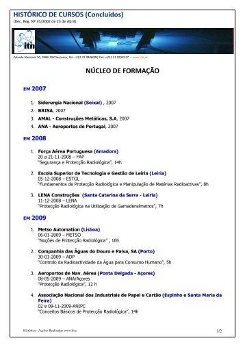 Histórico de Cursos - Instituto Tecnológico e Nuclear