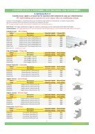 EUROTEC BT - Page 4