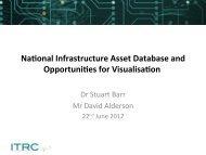 Stuart Barr - ITRC