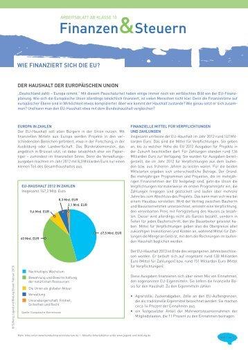 WIE FINANZIERT SICH DIE EU? - Jugend und Bildung