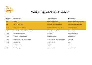 "Shortlist – Kategorie ""Digital Campaigns"" - New Media Award"