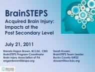 What is brain injury - Intermediate Unit 1