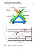 temperiertes hydromechanisches tiefziehen von magnesiumblechen - Seite 2