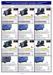 → Diesel Motoren: MITSUBISHI, JOHN DEERE und VOLVO