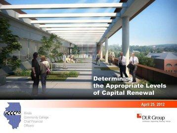 Capital Renewal Investments - IVCC