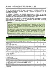 PARTIE 3 - DISTINCTION EMBALLAGE / NON-EMBALLAGE Liste ...