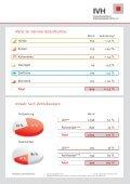 Der Deutsche Heimtiermarkt 2009 - Industrieverband Heimtierbedarf - Seite 3