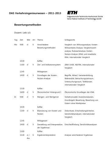 Bewertungsmethoden - IVT