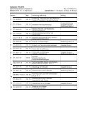 Herbstsemester 2013 - IVT - Page 2