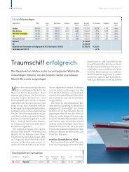Traumschiff erfolgreich - IVU Traffic Technologies AG