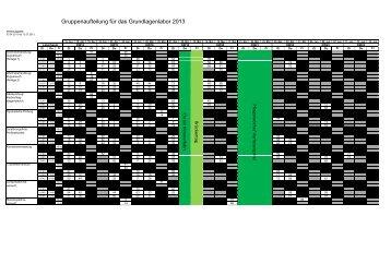 Gruppenaufteilung für das Grundlagenlabor 2013