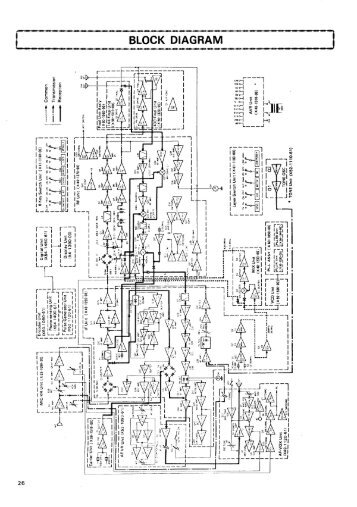 90023 Rev 4, Model 7000A Gyro Cable Block Diagram