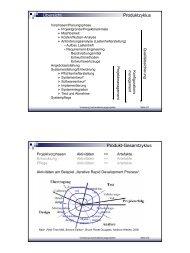Übersicht Produktzyklus Produkt-Gesamtzyklus