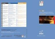 plaquette de présentation du PS R&T (PDF 909.4 ko) - Ixarm