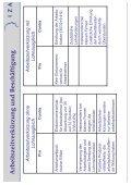 Arbeitszeitverkürzung und BeschäftigungArbeitszeitverkürzung ... - IZA - Page 5