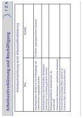Arbeitszeitverkürzung und BeschäftigungArbeitszeitverkürzung ... - IZA - Page 6