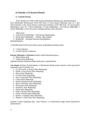 6) Yönetim ve İç Kontrol Sistemi - İzmir Büyükşehir Belediyesi