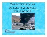 Características de los Materiales Peligrosos.