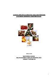 AB Gıda
