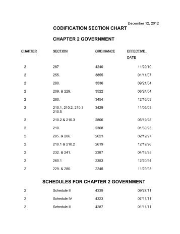 codification section chart chapter 2 government ... - Jacksongov.org