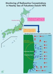 Sampling Points around Fukushima Daiichi NPS