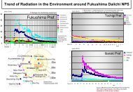 Trend of Radiation in the Environment around Fukushima Daiichi ...