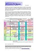 Stable Cooling Achieved at Fukushima Daiichi NPS: TEPCO Turns ... - Page 2