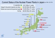 Current Status of the Nuclear Power Plants in Japan(as of Mar. 26 ...