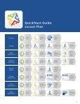 Casper Suite Administrator's Guide - JAMF Software - Page 4