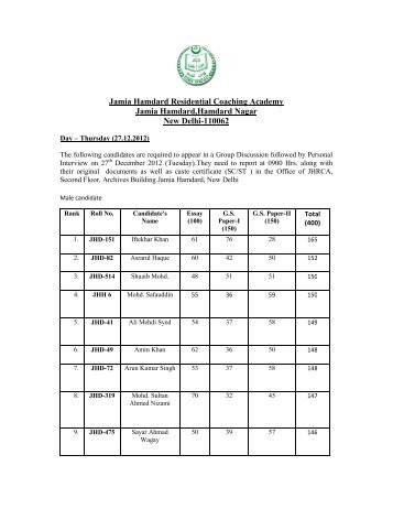 Additional canidates - Jamia Hamdard