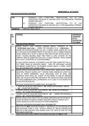 Revised Price Schedule, Volume-IIIA, Rev-1 for ... - JantERmantER
