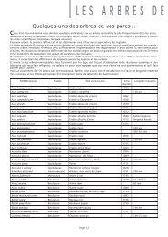 pages 12 à 15 - Association des Parcs et Jardins en Région Centre