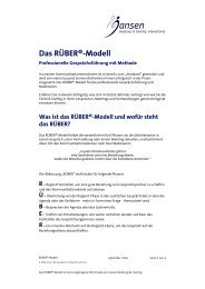 Das RÜBER®-Modell - Jansen Beratung & Training / Executive ...