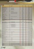 SUSPENSIONS KONI SUISSE 2013 - Jec Import SA - Page 3