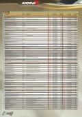 SUSPENSIONS KONI SUISSE 2013 - Jec Import SA - Page 5