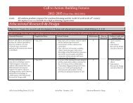 Educational Research & Design - JEFFCO Public Schools