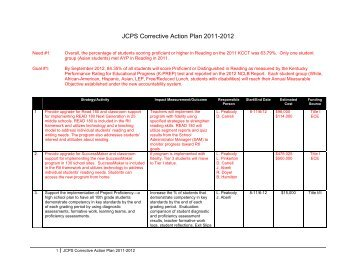 2011-12 District Corrective Action Plan