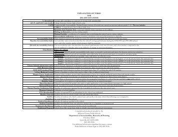 Explanation of Terms.databkxls - Jefferson County Public Schools